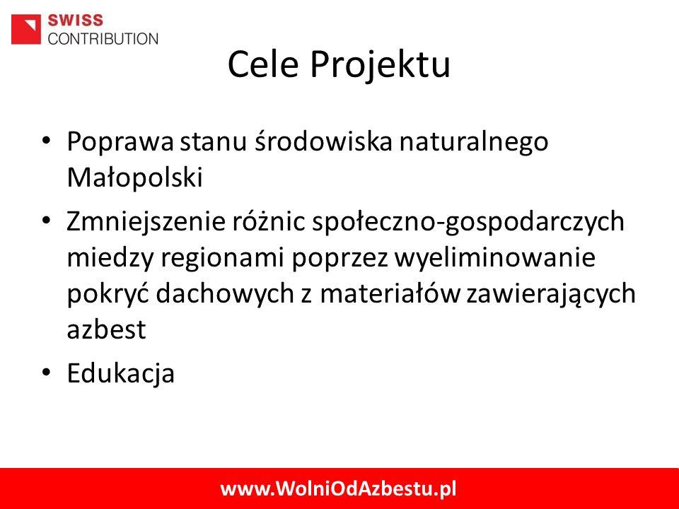 Cele Projektu Poprawa stanu środowiska naturalnego Małopolski