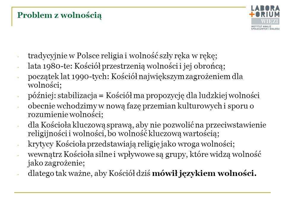 Problem z wolnością tradycyjnie w Polsce religia i wolność szły ręka w rękę; lata 1980-te: Kościół przestrzenią wolności i jej obrońcą;