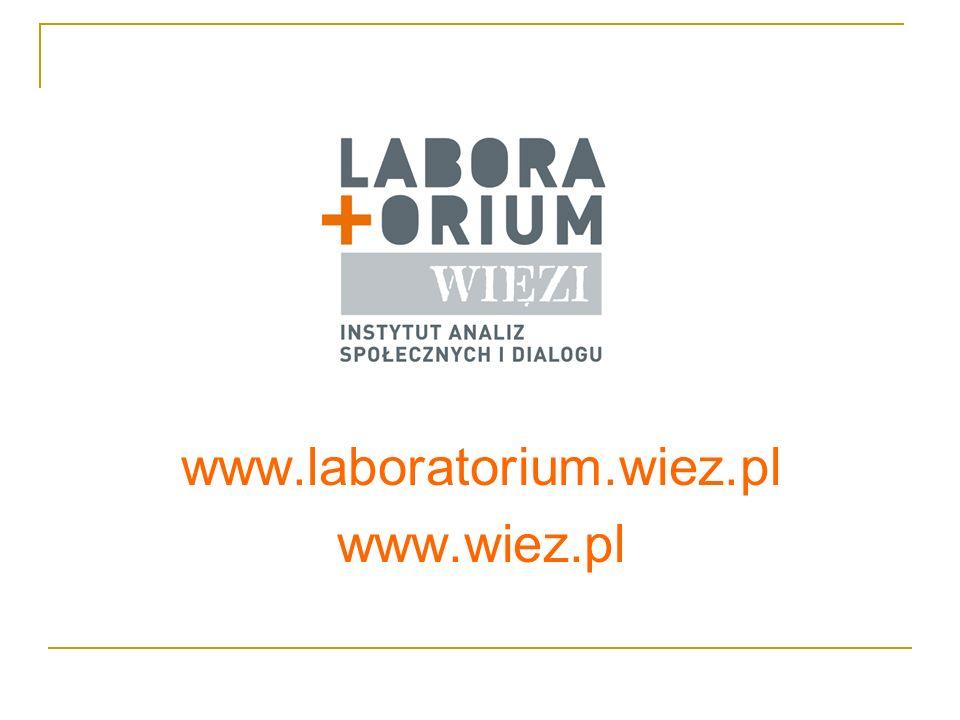 www.laboratorium.wiez.pl www.wiez.pl