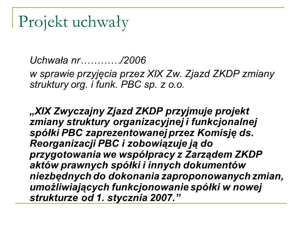 Projekt uchwały Uchwała nr…………/2006