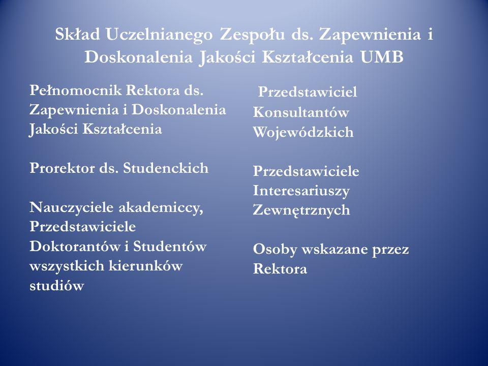 Przedstawiciel Konsultantów Wojewódzkich