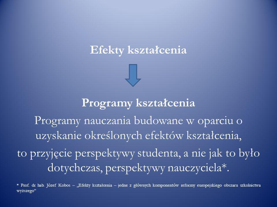 Efekty kształcenia Programy kształcenia