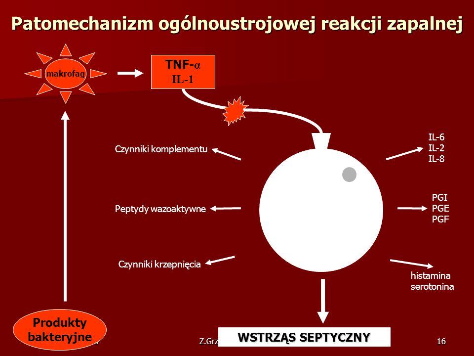 Patomechanizm ogólnoustrojowej reakcji zapalnej