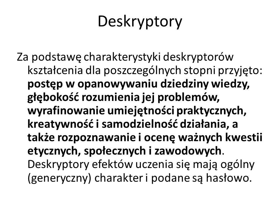 Deskryptory