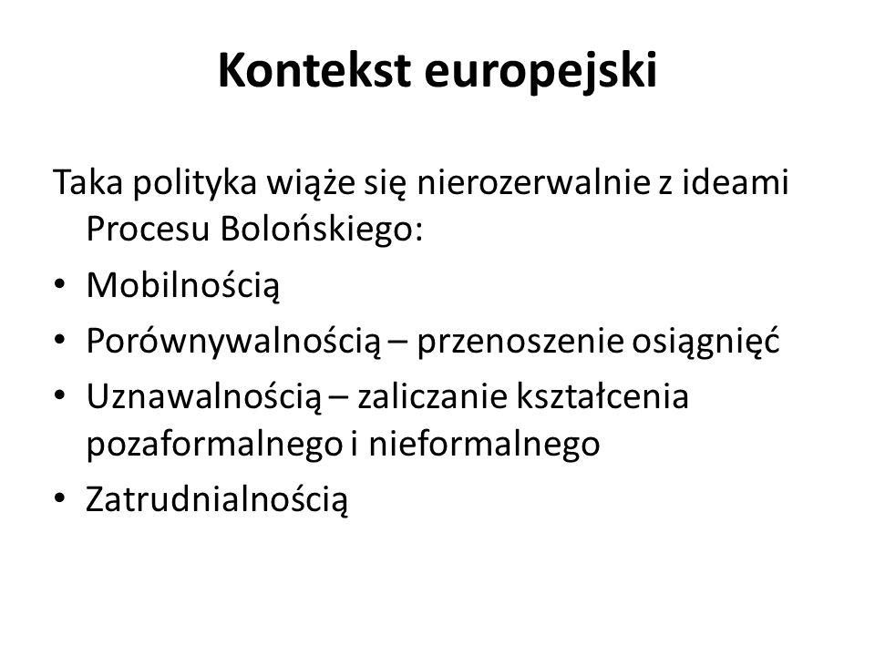 Kontekst europejski Taka polityka wiąże się nierozerwalnie z ideami Procesu Bolońskiego: Mobilnością.