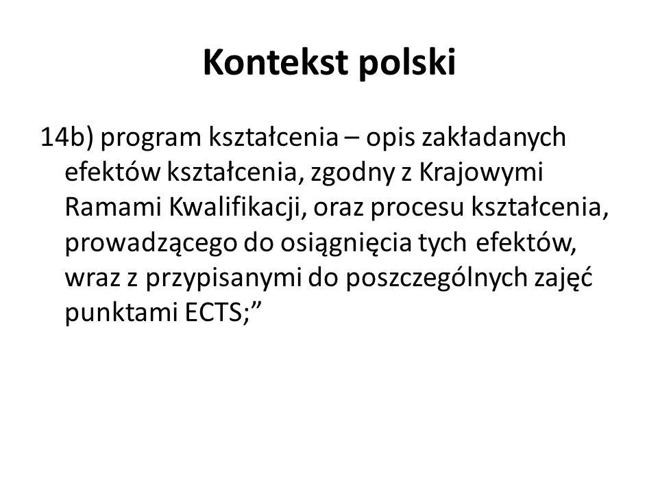 Kontekst polski