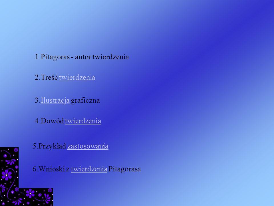 1.Pitagoras - autor twierdzenia
