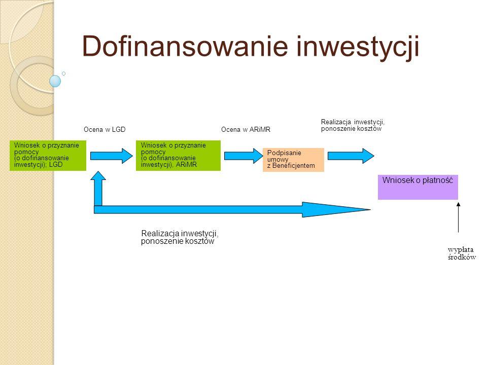 Dofinansowanie inwestycji