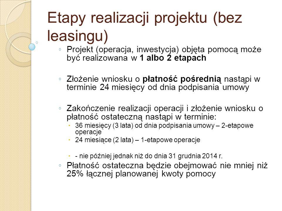 Etapy realizacji projektu (bez leasingu)