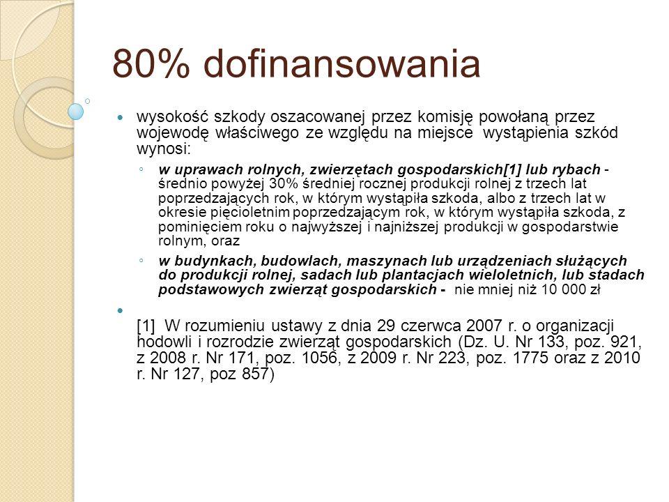 80% dofinansowania wysokość szkody oszacowanej przez komisję powołaną przez wojewodę właściwego ze względu na miejsce wystąpienia szkód wynosi: