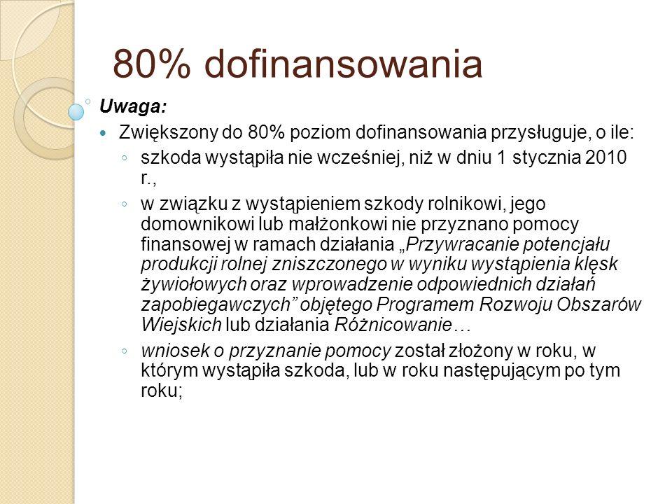 80% dofinansowania Uwaga: