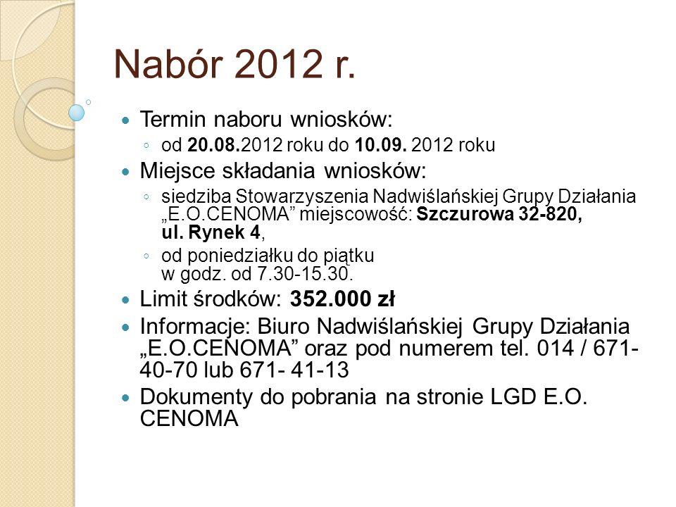 Nabór 2012 r. Termin naboru wniosków: Miejsce składania wniosków:
