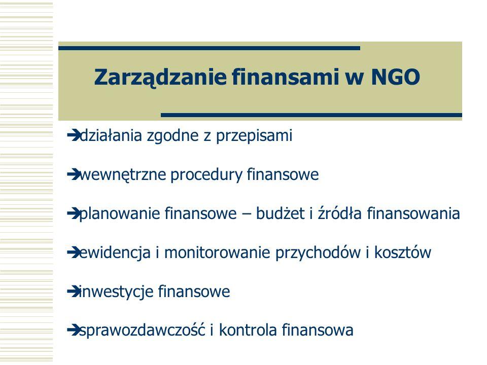 Zarządzanie finansami w NGO