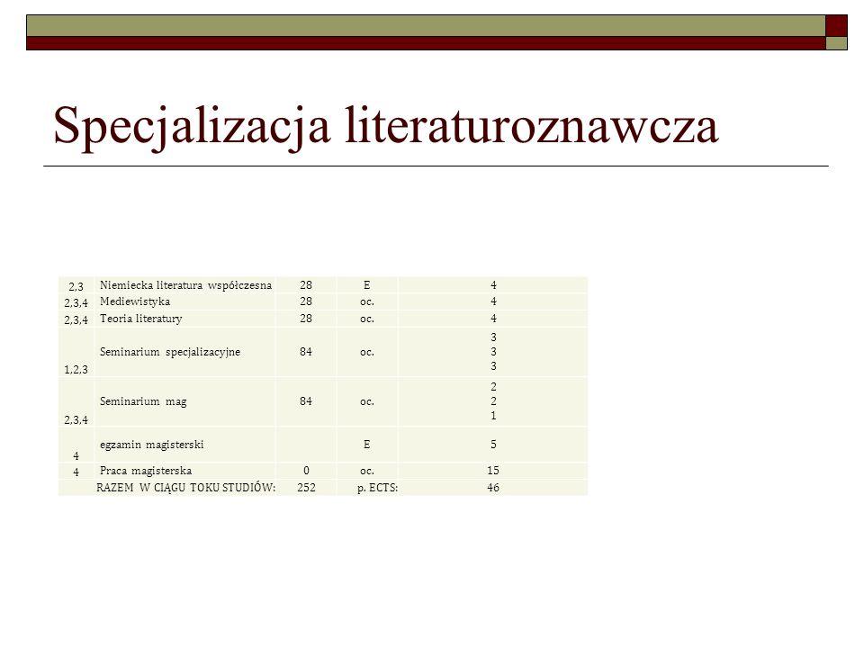 Specjalizacja literaturoznawcza