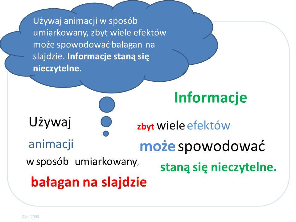 Informacje może spowodować Używaj bałagan na slajdzie animacji