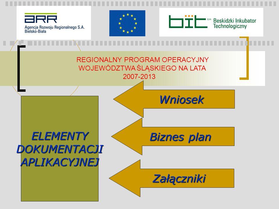 Wniosek ELEMENTY DOKUMENTACJI Biznes plan APLIKACYJNEJ Załączniki