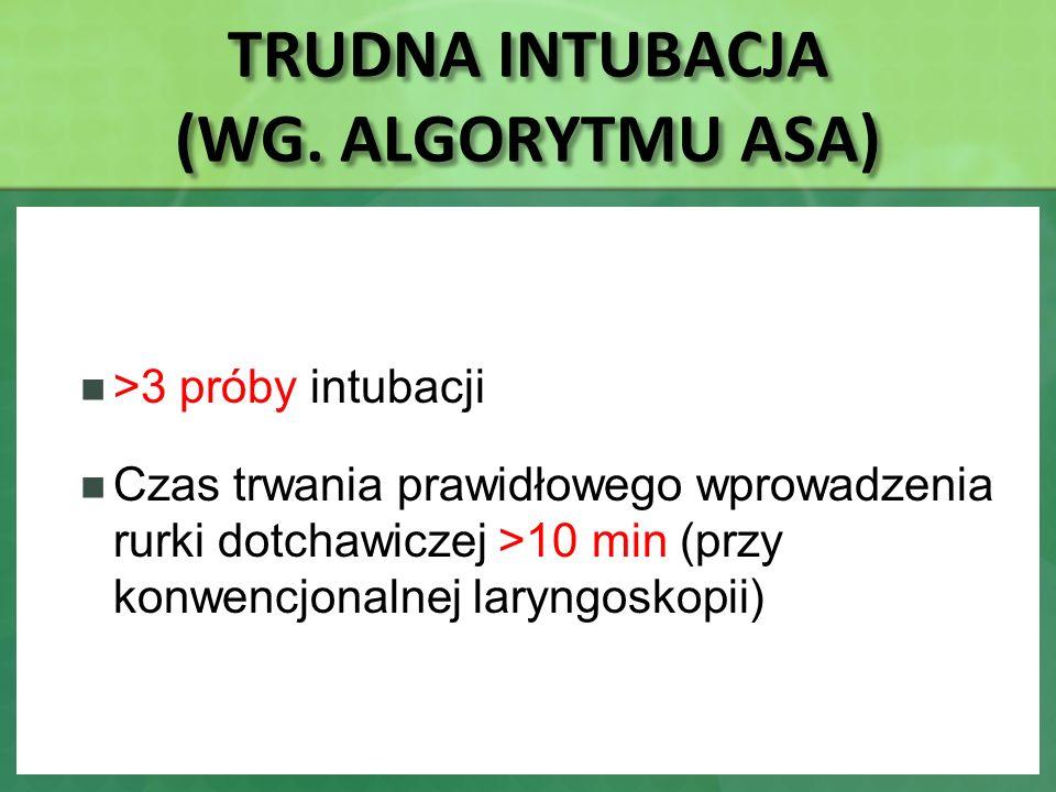 TRUDNA INTUBACJA (WG. ALGORYTMU ASA)