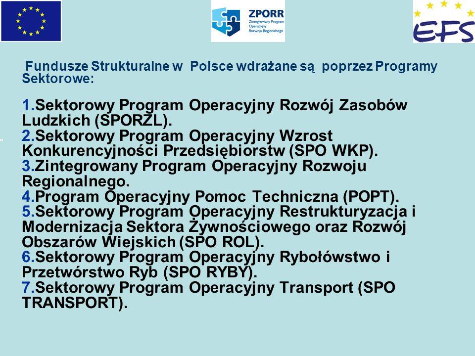 Fundusze Strukturalne w Polsce wdrażane są poprzez Programy Sektorowe: 1.Sektorowy Program Operacyjny Rozwój Zasobów Ludzkich (SPORZL).