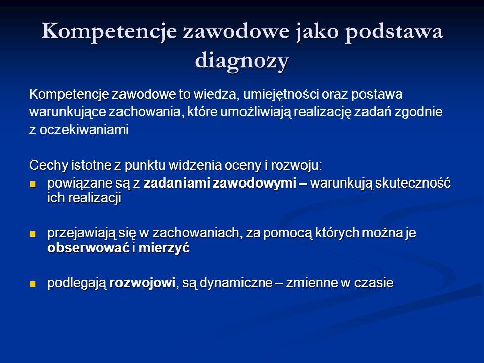 Kompetencje zawodowe jako podstawa diagnozy