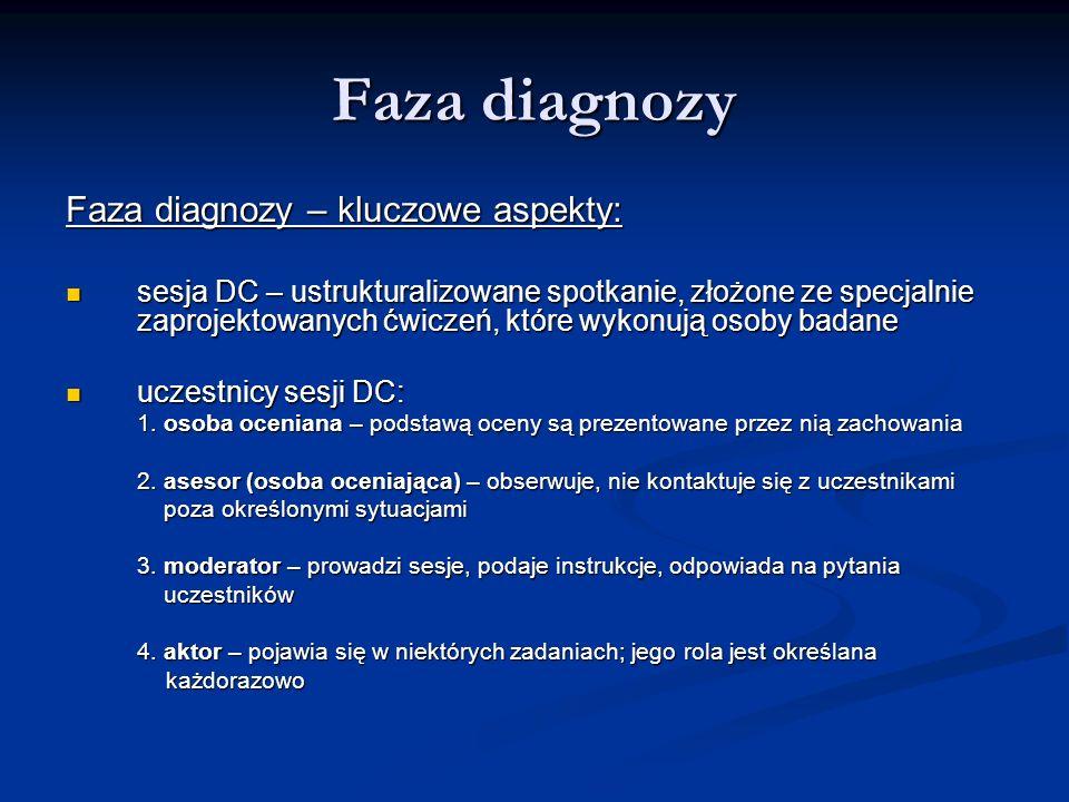 Faza diagnozy Faza diagnozy – kluczowe aspekty: