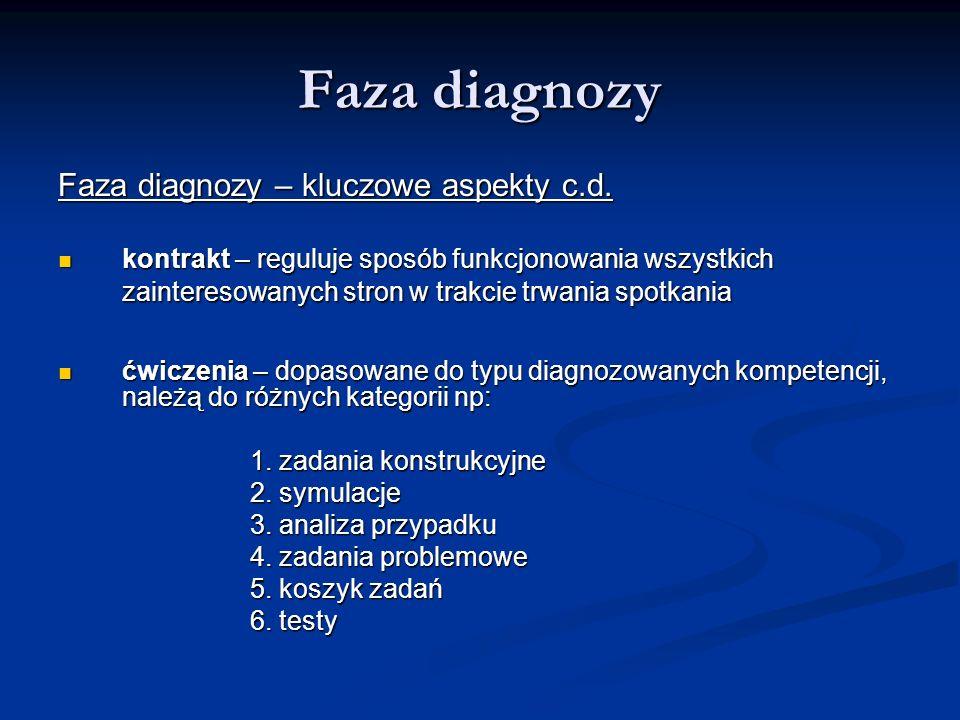 Faza diagnozy Faza diagnozy – kluczowe aspekty c.d.