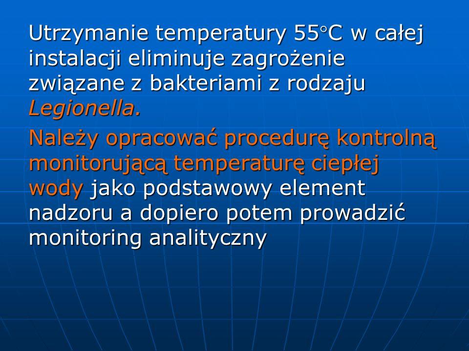 Utrzymanie temperatury 55C w całej instalacji eliminuje zagrożenie związane z bakteriami z rodzaju Legionella.