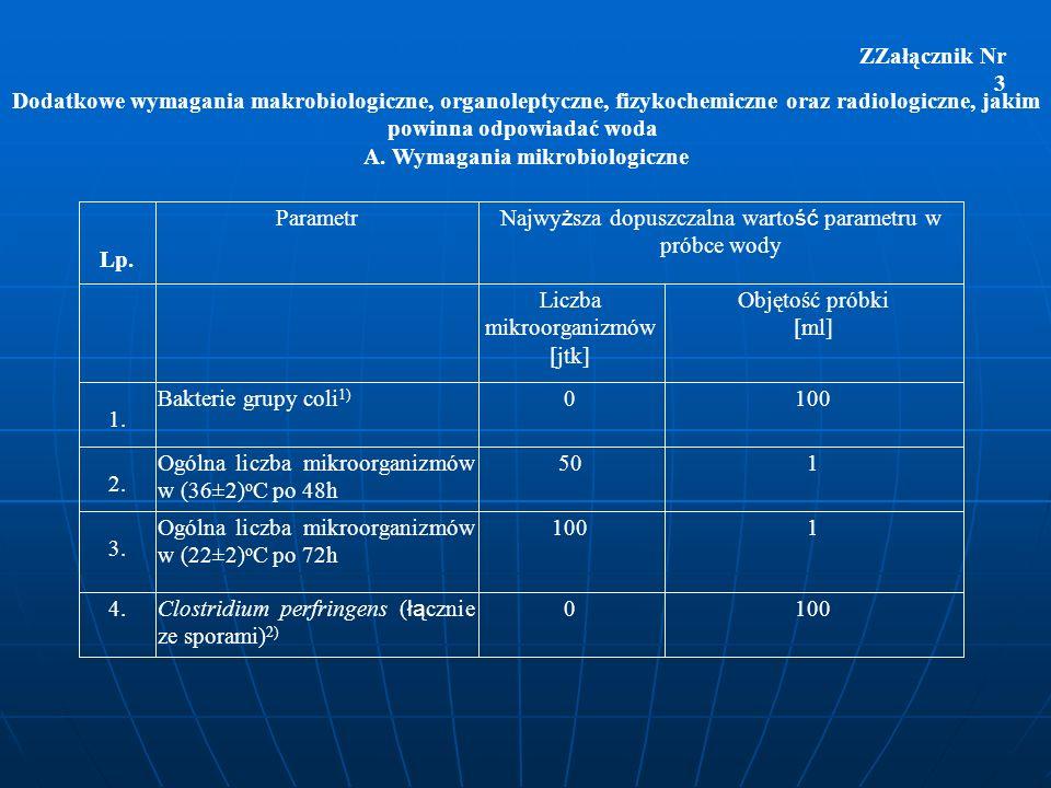 A. Wymagania mikrobiologiczne