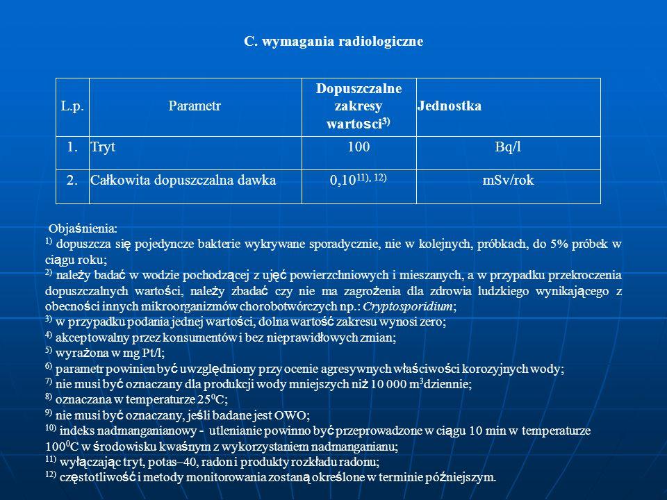 C. wymagania radiologiczne