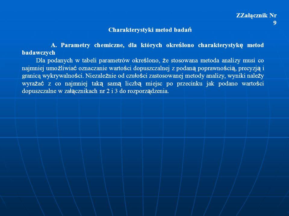 Charakterystyki metod badań