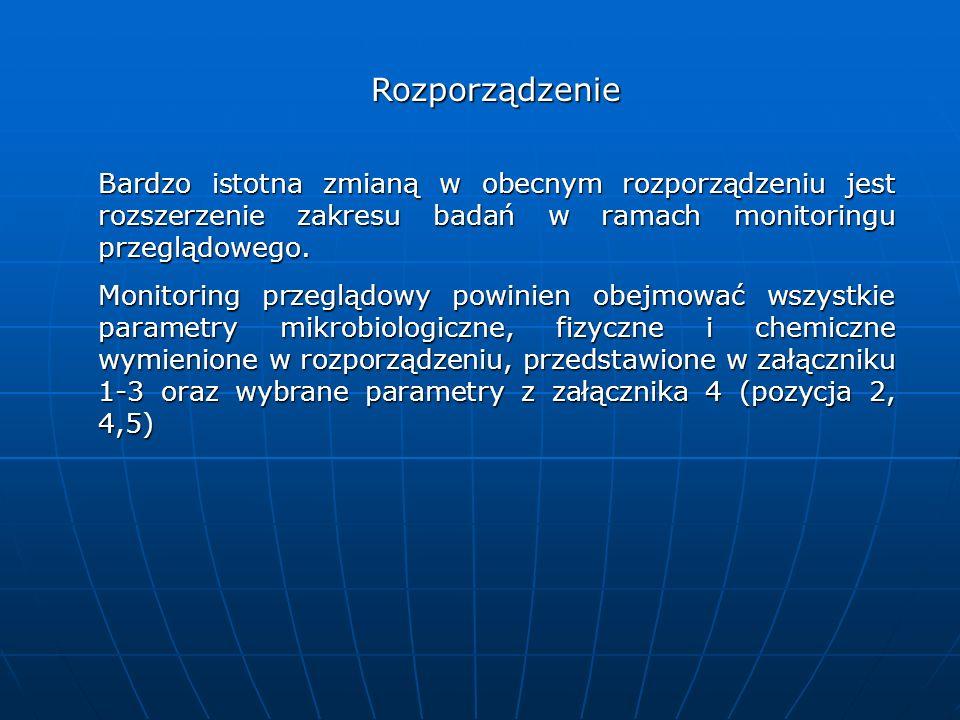 Rozporządzenie Bardzo istotna zmianą w obecnym rozporządzeniu jest rozszerzenie zakresu badań w ramach monitoringu przeglądowego.