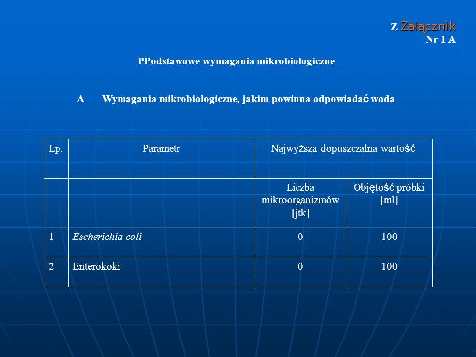 PPodstawowe wymagania mikrobiologiczne