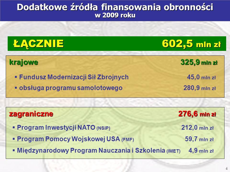 Dodatkowe źródła finansowania obronności w 2009 roku
