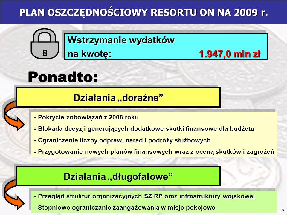 """PLAN OSZCZĘDNOŚCIOWY RESORTU ON NA 2009 r. Działania """"długofalowe"""