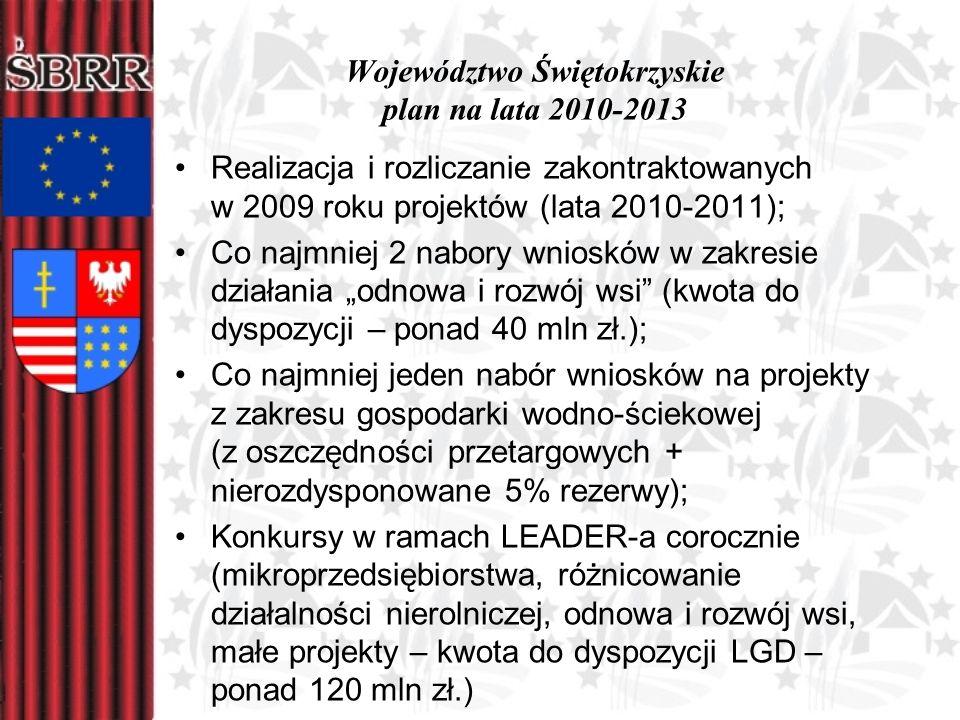 Województwo Świętokrzyskie plan na lata 2010-2013