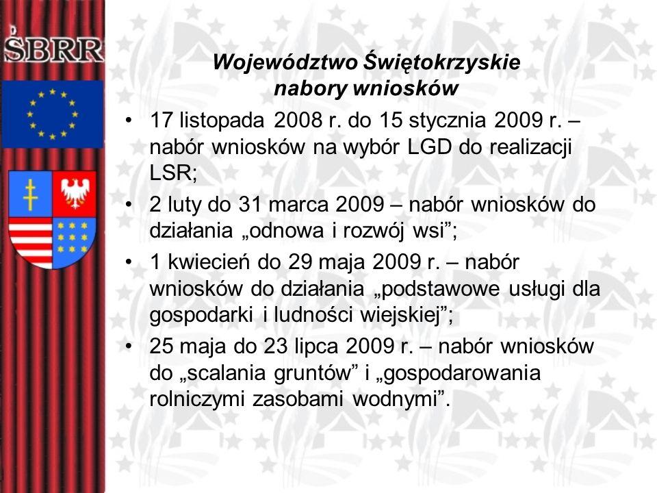 Województwo Świętokrzyskie nabory wniosków