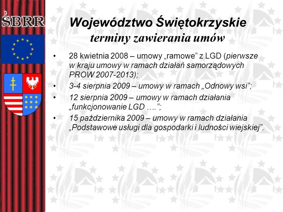 Województwo Świętokrzyskie terminy zawierania umów