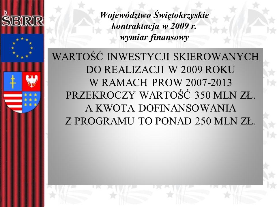 Województwo Świętokrzyskie kontraktacja w 2009 r. wymiar finansowy