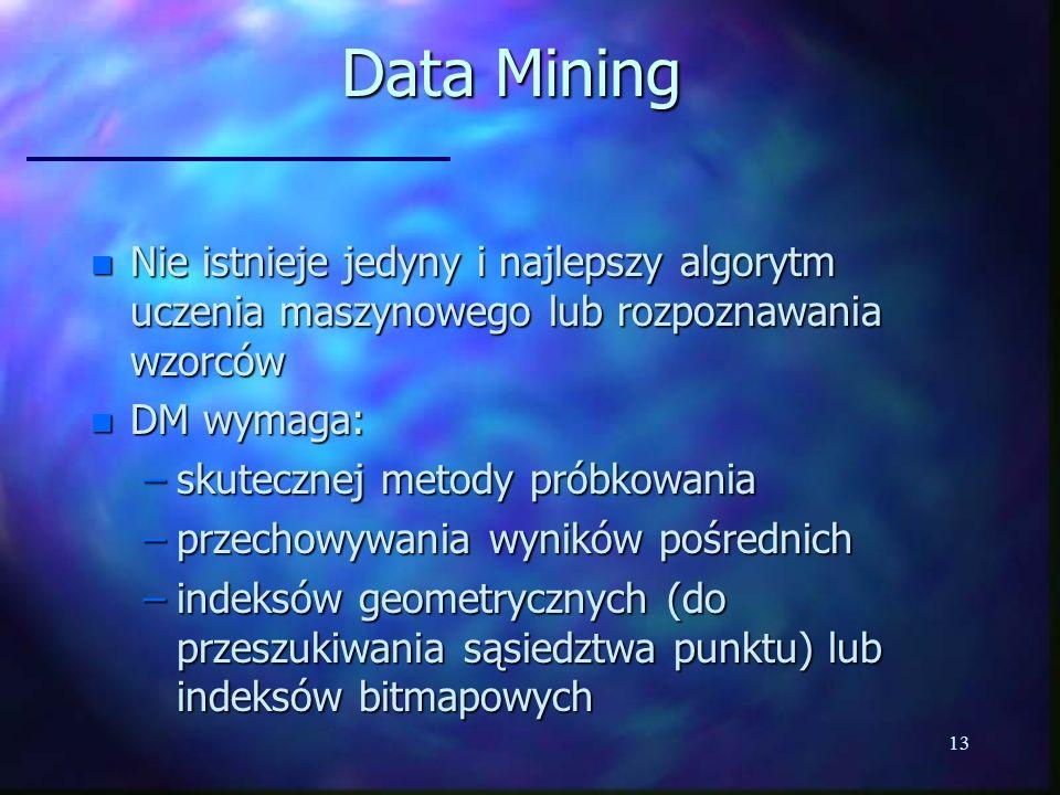 Data Mining Nie istnieje jedyny i najlepszy algorytm uczenia maszynowego lub rozpoznawania wzorców.