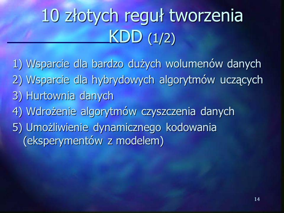10 złotych reguł tworzenia KDD (1/2)