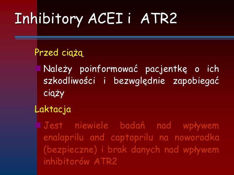 Inhibitory ACEI i ATR2 Przed ciążą