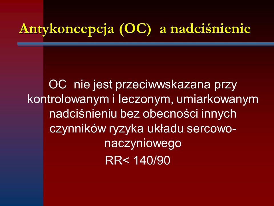 Antykoncepcja (OC) a nadciśnienie