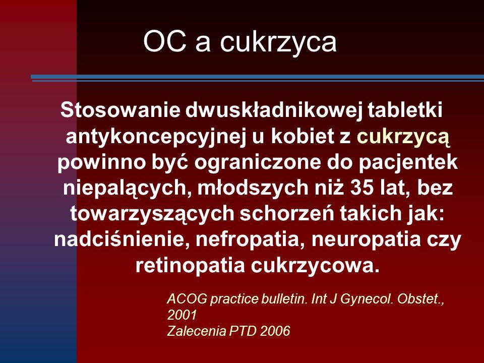 OC a cukrzyca