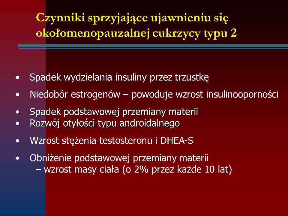Czynniki sprzyjające ujawnieniu się okołomenopauzalnej cukrzycy typu 2
