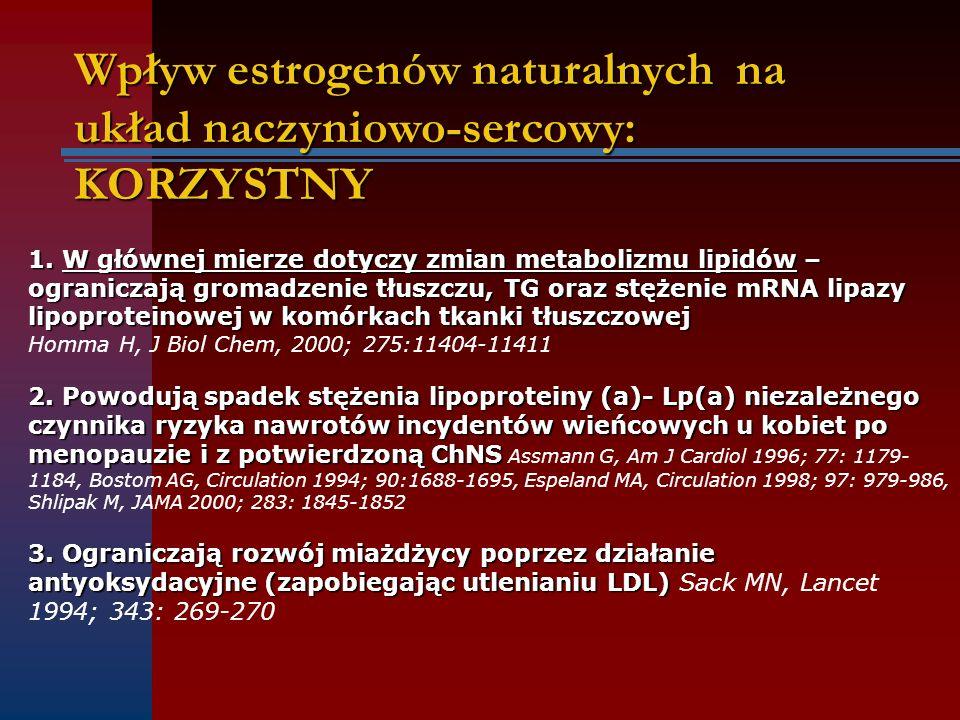 Wpływ estrogenów naturalnych na układ naczyniowo-sercowy: KORZYSTNY