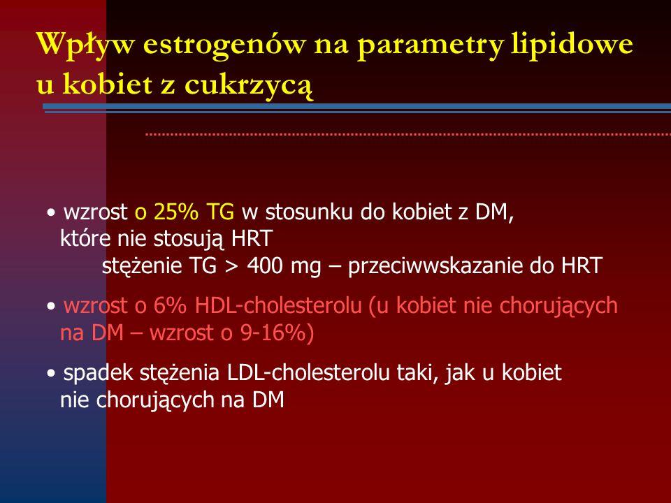 Wpływ estrogenów na parametry lipidowe u kobiet z cukrzycą