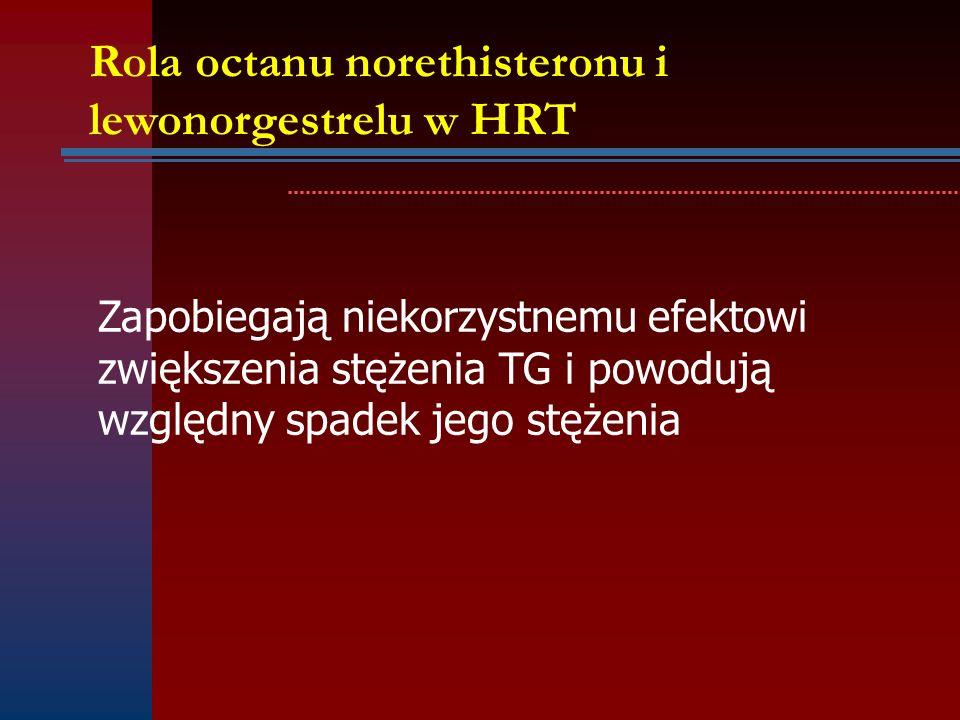 Rola octanu norethisteronu i lewonorgestrelu w HRT