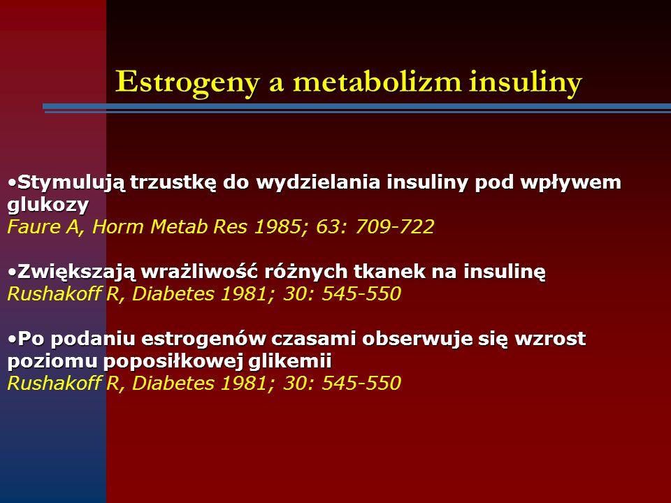 Estrogeny a metabolizm insuliny