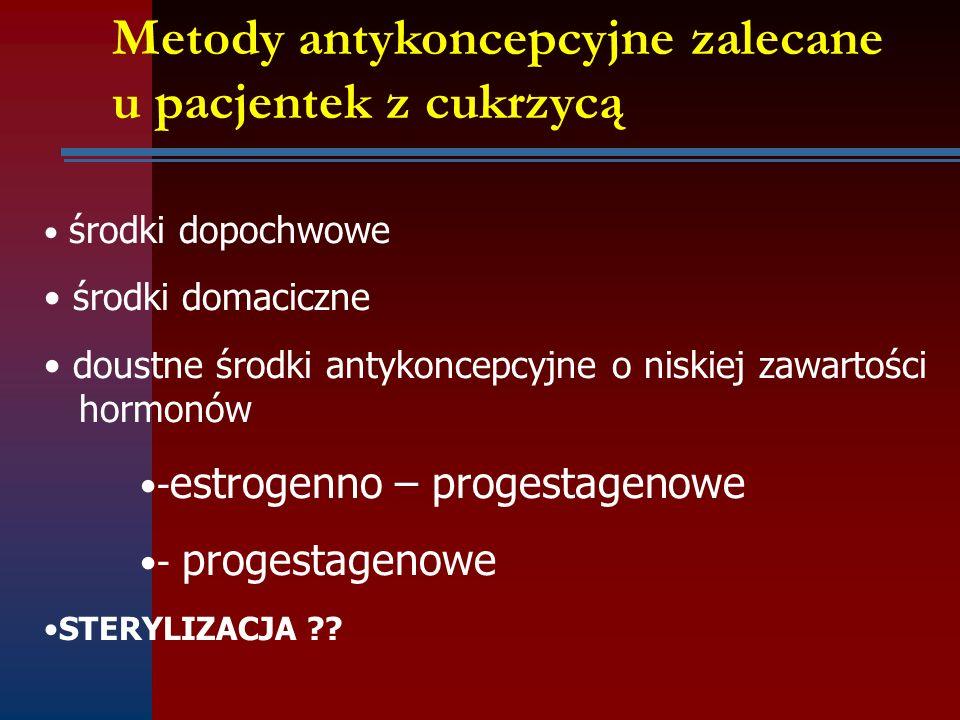 Metody antykoncepcyjne zalecane u pacjentek z cukrzycą