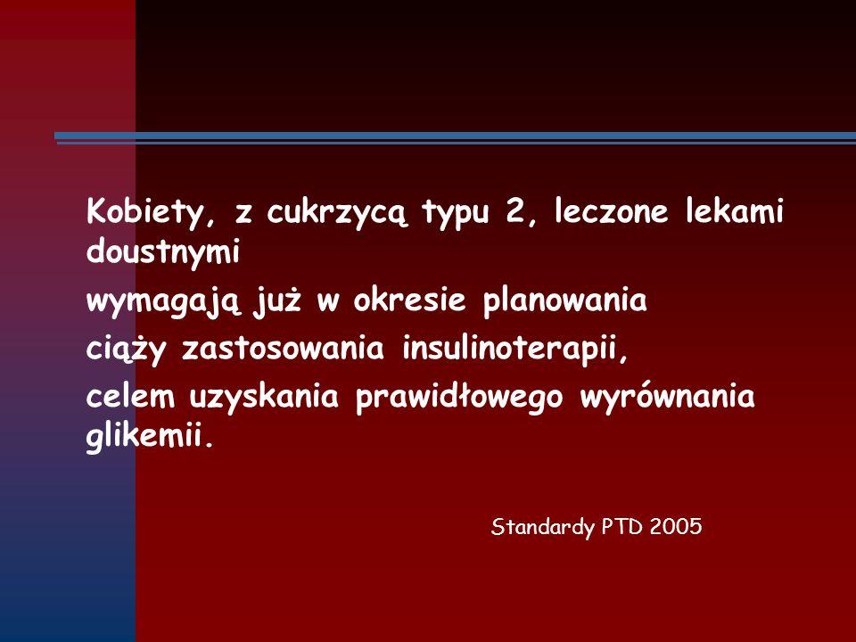Kobiety, z cukrzycą typu 2, leczone lekami doustnymi