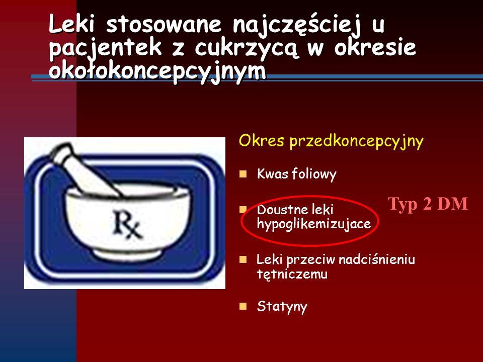 Leki stosowane najczęściej u pacjentek z cukrzycą w okresie okołokoncepcyjnym